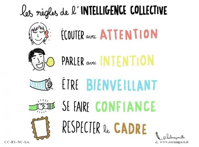 Regles-Intelligence-Collective-670x497